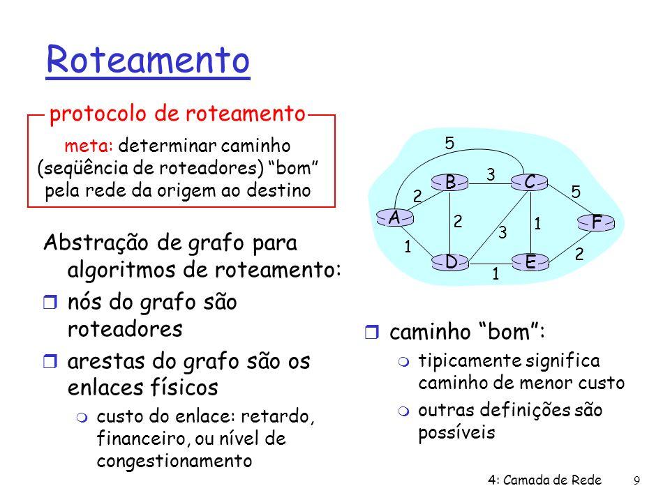 4: Camada de Rede9 protocolo de roteamento Roteamento Abstração de grafo para algoritmos de roteamento: nós do grafo são roteadores arestas do grafo são os enlaces físicos custo do enlace: retardo, financeiro, ou nível de congestionamento meta: determinar caminho (seqüência de roteadores) bom pela rede da origem ao destino A E D CB F 2 2 1 3 1 1 2 5 3 5 caminho bom: tipicamente significa caminho de menor custo outras definições são possíveis
