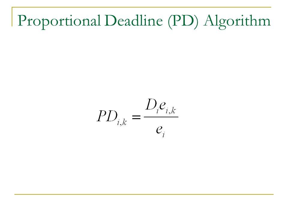 Proportional Deadline (PD) Algorithm