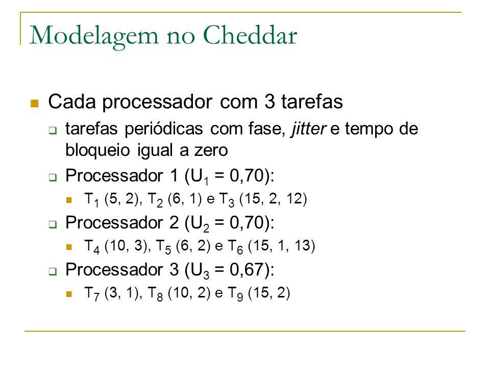Modelagem no Cheddar Tarefas T 3, T 6 e T 9 com ordem de precedência através de 2 mensagens no sistema m 36 : enviada após conclusão de T 3 para T 6 m 69 : enviada após conclusão de T 6 para T 9 Precedências: T 3 m 36 T 6 m 69 T 9