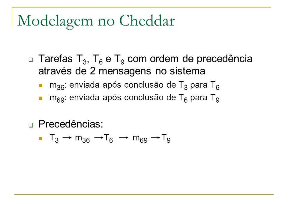 Modelagem no Cheddar Tarefas T 3, T 6 e T 9 com ordem de precedência através de 2 mensagens no sistema m 36 : enviada após conclusão de T 3 para T 6 m