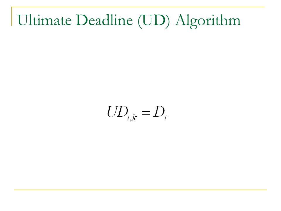 Ultimate Deadline (UD) Algorithm