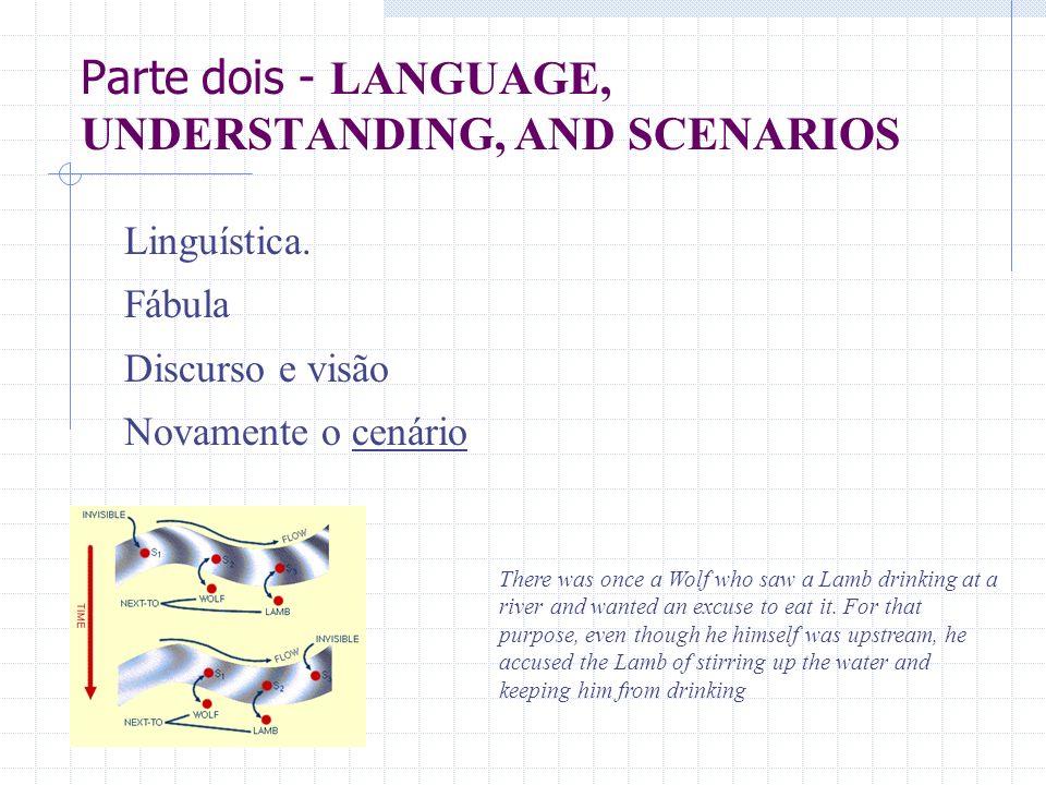 Parte dois - LANGUAGE, UNDERSTANDING, AND SCENARIOS Linguística.