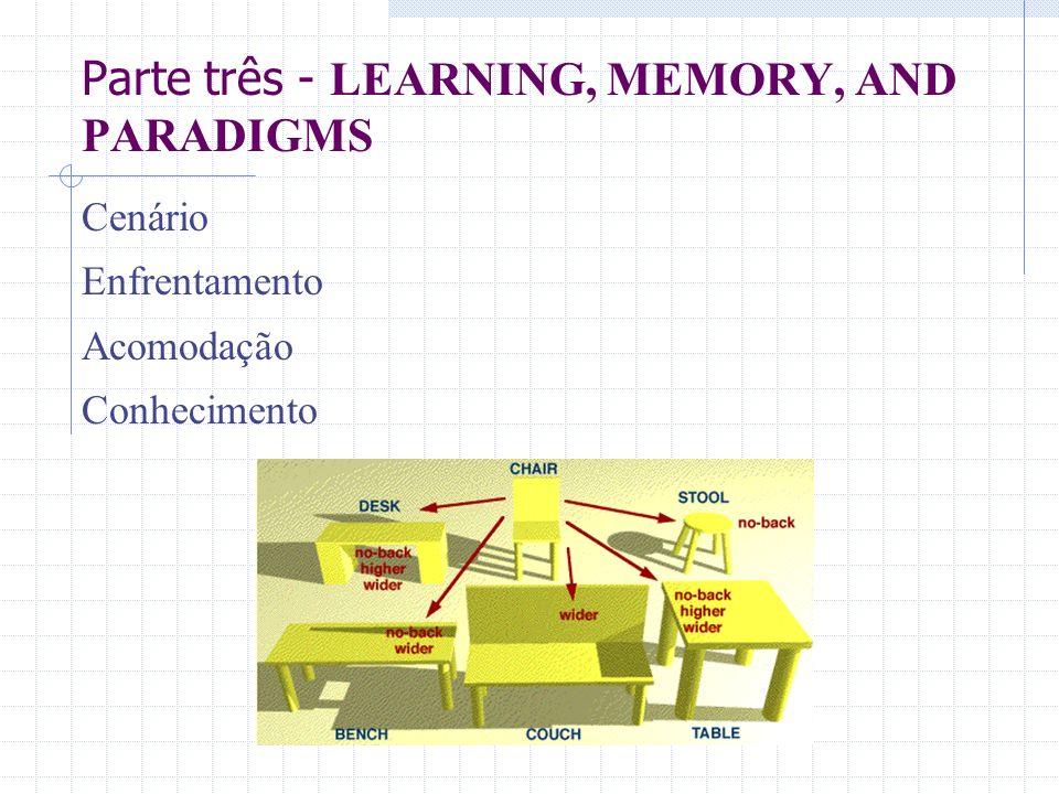 Parte três - LEARNING, MEMORY, AND PARADIGMS Cenário Enfrentamento Acomodação Conhecimento