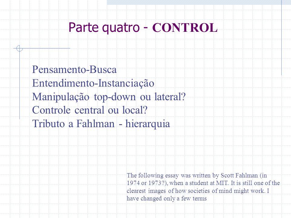 Parte quatro - CONTROL Pensamento-Busca Entendimento-Instanciação Manipulação top-down ou lateral.