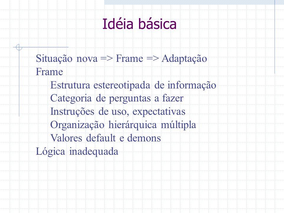 Idéia básica Situação nova => Frame => Adaptação Frame Estrutura estereotipada de informação Categoria de perguntas a fazer Instruções de uso, expectativas Organização hierárquica múltipla Valores default e demons Lógica inadequada