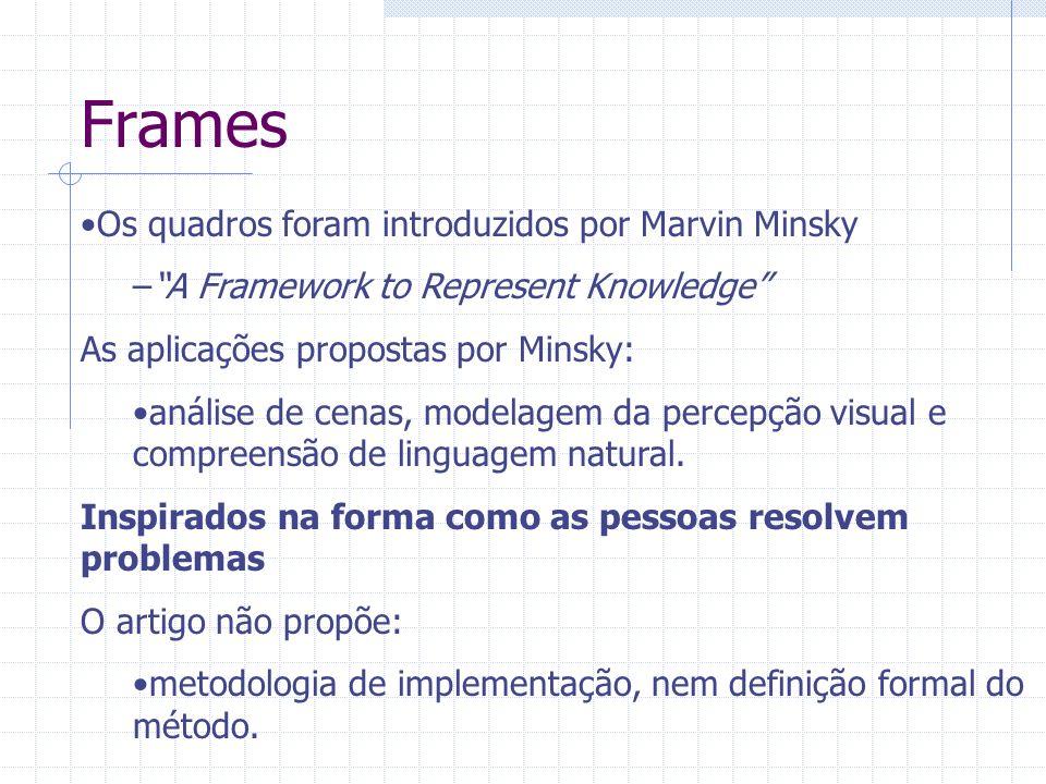 Frames Os quadros foram introduzidos por Marvin Minsky –A Framework to Represent Knowledge As aplicações propostas por Minsky: análise de cenas, modelagem da percepção visual e compreensão de linguagem natural.