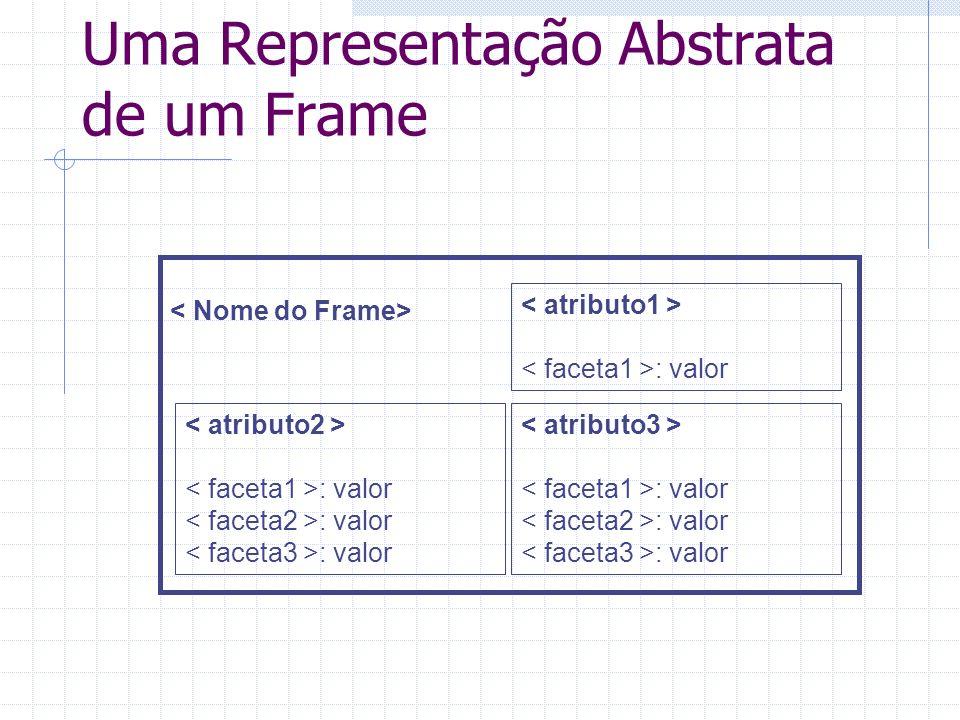 : valor : valor : valor Uma Representação Abstrata de um Frame