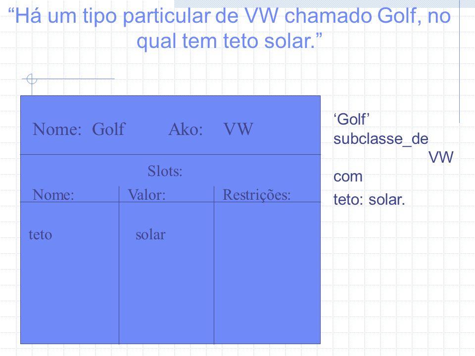 Nome: Golf Ako: VW Slots: Nome: Valor: Restrições: Golf subclasse_de VW com teto: solar.