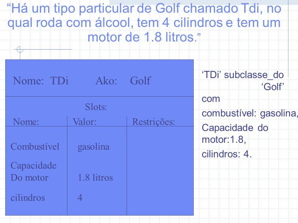 TDi subclasse_do Golf com combustível: gasolina, Capacidade do motor:1.8, cilindros: 4.
