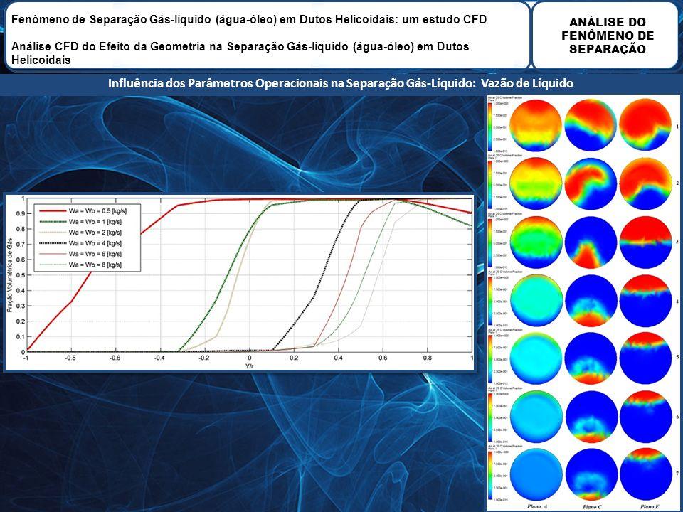 ANÁLISE DO FENÔMENO DE SEPARAÇÃO Fenômeno de Separação Gás-líquido (água-óleo) em Dutos Helicoidais: um estudo CFD Análise CFD do Efeito da Geometria