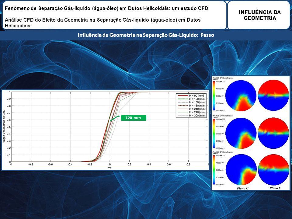 INFLUÊNCIA DA GEOMETRIA Fenômeno de Separação Gás-líquido (água-óleo) em Dutos Helicoidais: um estudo CFD Análise CFD do Efeito da Geometria na Separa