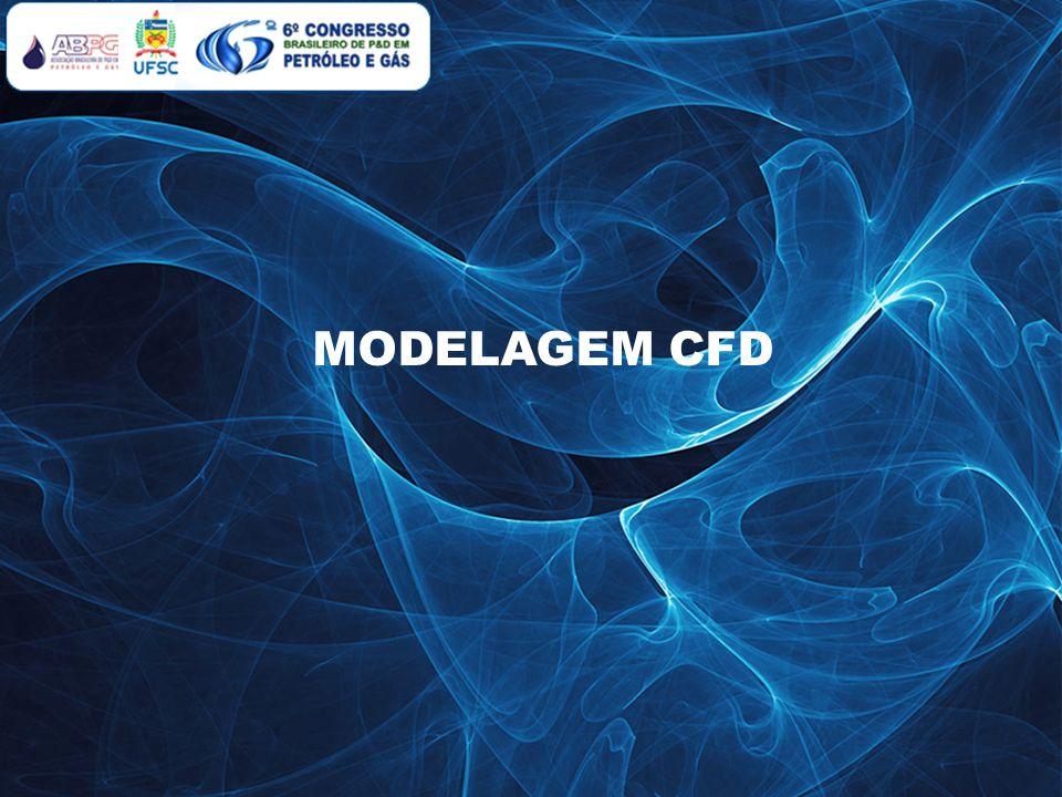 MODELAGEM CFD