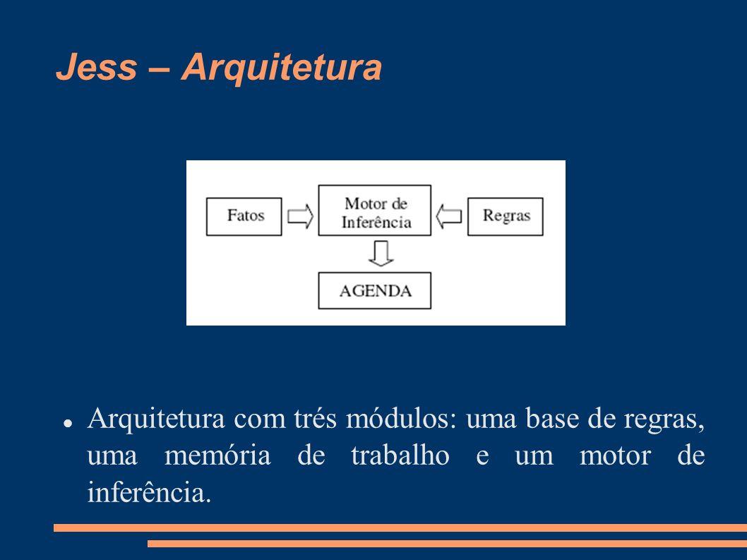 Jess – Arquitetura Arquitetura com trés módulos: uma base de regras, uma memória de trabalho e um motor de inferência.