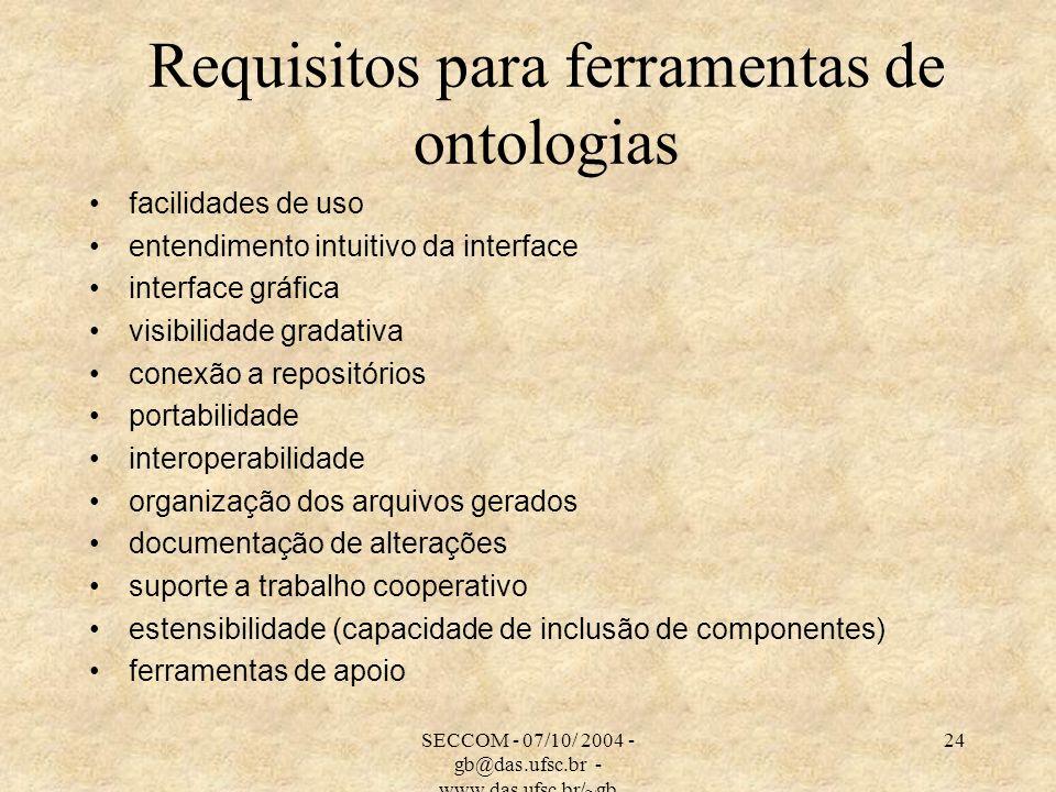 SECCOM - 07/10/ 2004 - gb@das.ufsc.br - www.das.ufsc.br/~gb 24 Requisitos para ferramentas de ontologias facilidades de uso entendimento intuitivo da