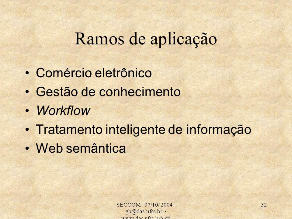 SECCOM - 07/10/ 2004 - gb@das.ufsc.br - www.das.ufsc.br/~gb 32 Ramos de aplicação Comércio eletrônico Gestão de conhecimento Workflow Tratamento intel