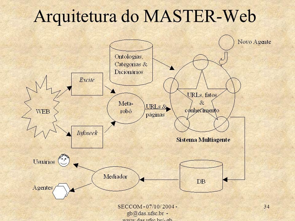 SECCOM - 07/10/ 2004 - gb@das.ufsc.br - www.das.ufsc.br/~gb 34 Arquitetura do MASTER-Web