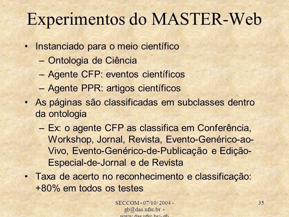 SECCOM - 07/10/ 2004 - gb@das.ufsc.br - www.das.ufsc.br/~gb 35 Experimentos do MASTER-Web Instanciado para o meio científico –Ontologia de Ciência –Ag