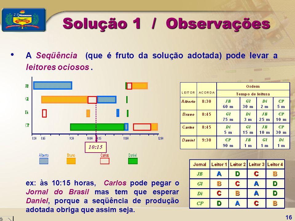 16 Solução 1 / Observações A Seqüência (que é fruto da solução adotada) pode levar a leitores ociosos. ex: às 10:15 horas, Carlos pode pegar o Jornal