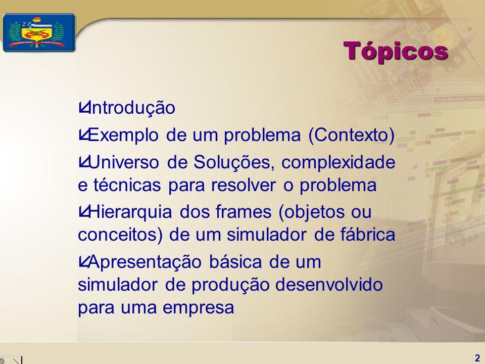 2 Tópicos åIntrodução åExemplo de um problema (Contexto) åUniverso de Soluções, complexidade e técnicas para resolver o problema åHierarquia dos frame