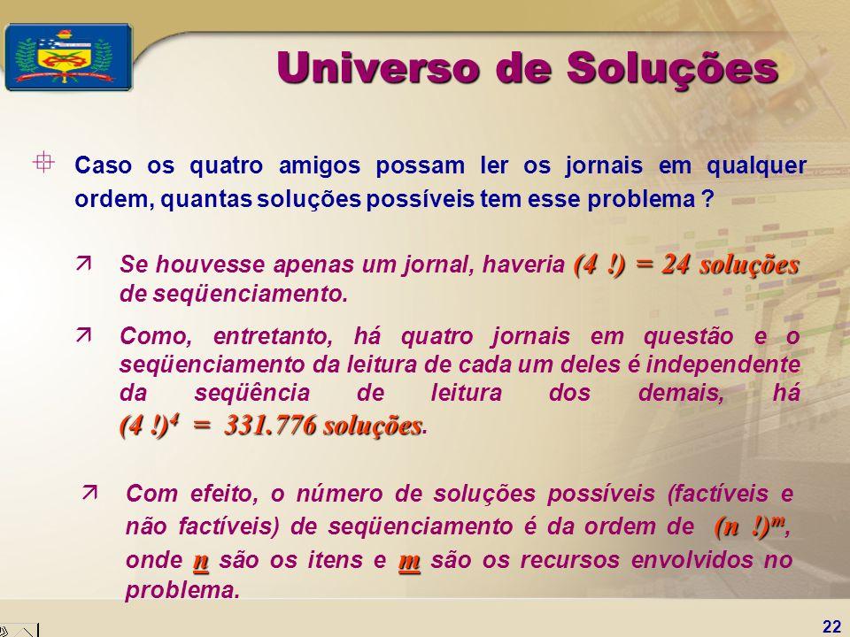22 Universo de Soluções ° Caso os quatro amigos possam ler os jornais em qualquer ordem, quantas soluções possíveis tem esse problema ? (4 !) = 24 sol