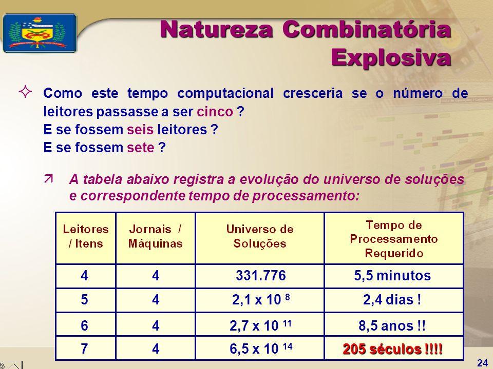 24 Natureza Combinatória Explosiva ² Como este tempo computacional cresceria se o número de leitores passasse a ser cinco ? E se fossem seis leitores