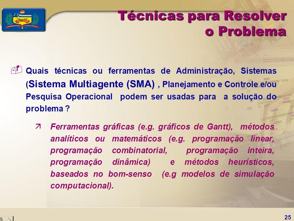 25 Técnicas para Resolver o Problema Quais técnicas ou ferramentas de Administração, Sistemas ( Sistema Multiagente (SMA), Planejamento e Controle e/o