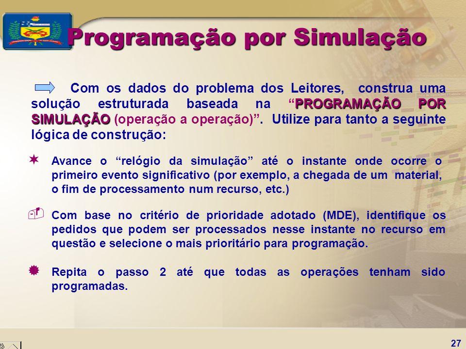 27 Programação por Simulação PROGRAMAÇÃO POR SIMULAÇÃO Com os dados do problema dos Leitores, construa uma solução estruturada baseada na PROGRAMAÇÃO