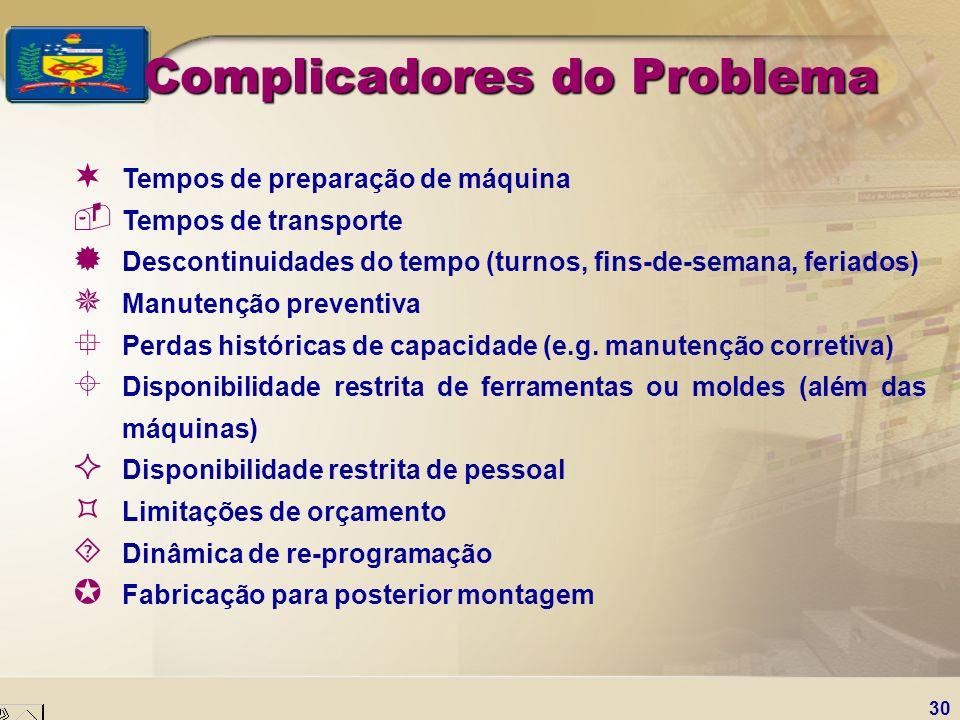 30 Complicadores do Problema ¬ Tempos de preparação de máquina  Tempos de transporte ® Descontinuidades do tempo (turnos, fins-de-semana, feriados) ¯