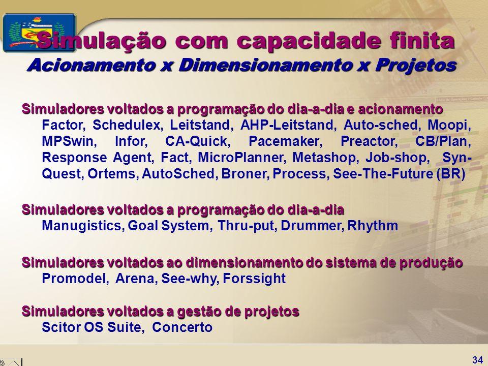 34 Simulação com capacidade finita Acionamento x Dimensionamento x Projetos Simuladores voltados a programação do dia-a-dia e acionamento Factor, Sche