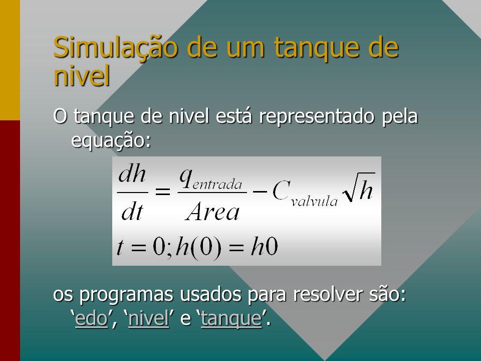 Simulação de um tanque de nivel O tanque de nivel está representado pela equação: os programas usados para resolver são:edo, nivel e tanque. edonivelt