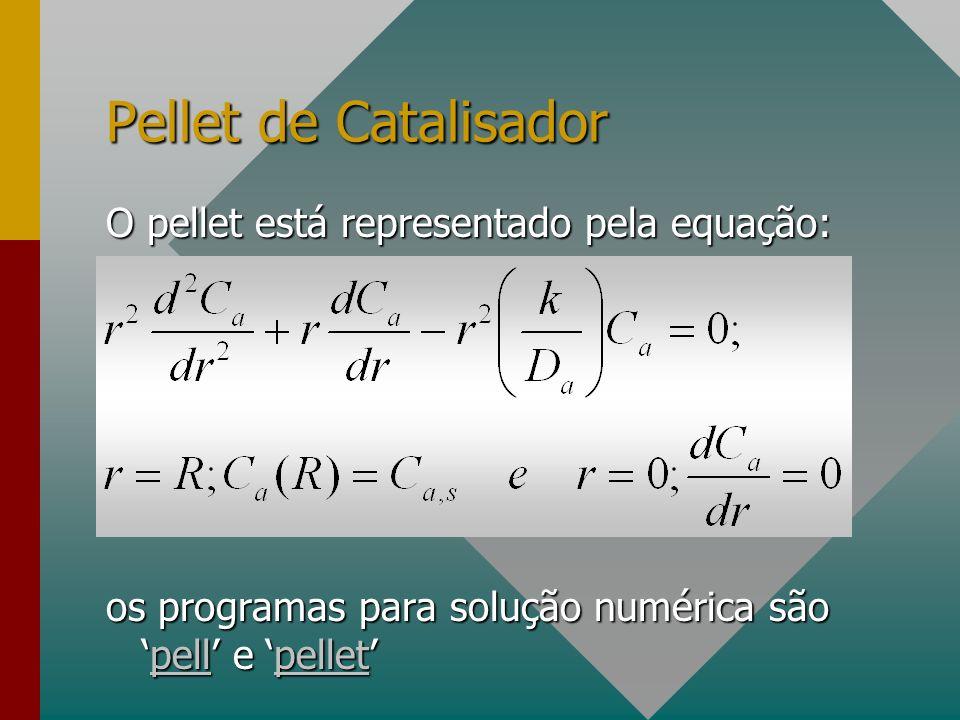 Pellet de Catalisador O pellet está representado pela equação: os programas para solução numérica sãopell e pellet pellpelletpellpellet