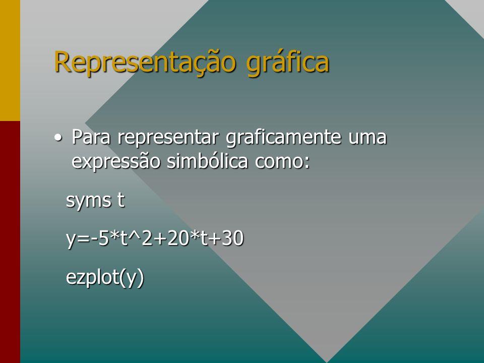 Representação gráfica Para representar graficamente uma expressão simbólica como:Para representar graficamente uma expressão simbólica como: syms t sy