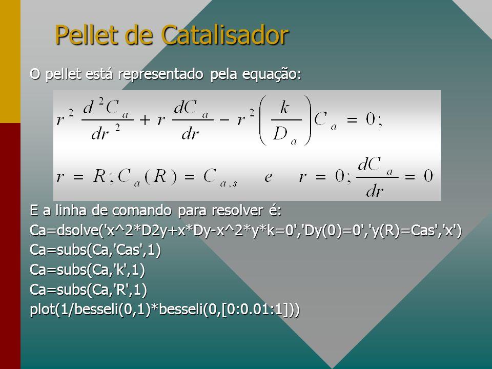 Pellet de Catalisador O pellet está representado pela equação: E a linha de comando para resolver é: Ca=dsolve('x^2*D2y+x*Dy-x^2*y*k=0','Dy(0)=0','y(R