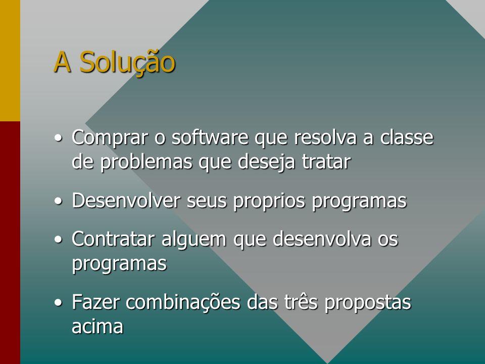 A Solução Comprar o software que resolva a classe de problemas que deseja tratarComprar o software que resolva a classe de problemas que deseja tratar