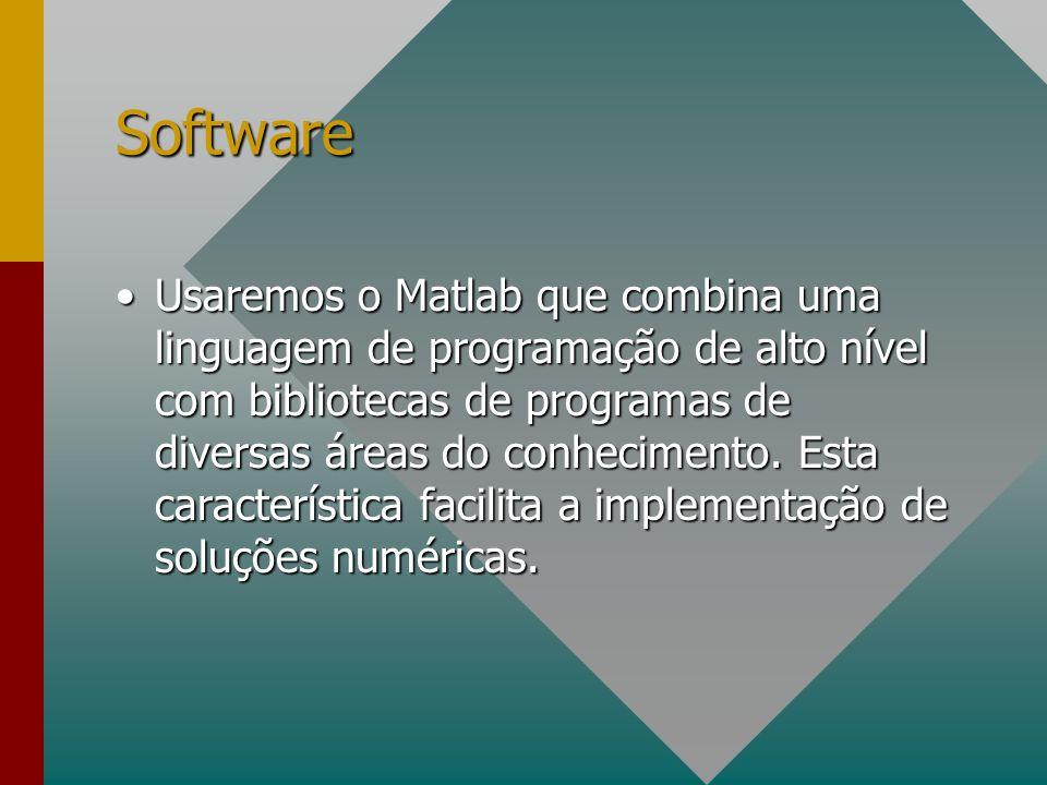 Software Usaremos o Matlab que combina uma linguagem de programação de alto nível com bibliotecas de programas de diversas áreas do conhecimento. Esta