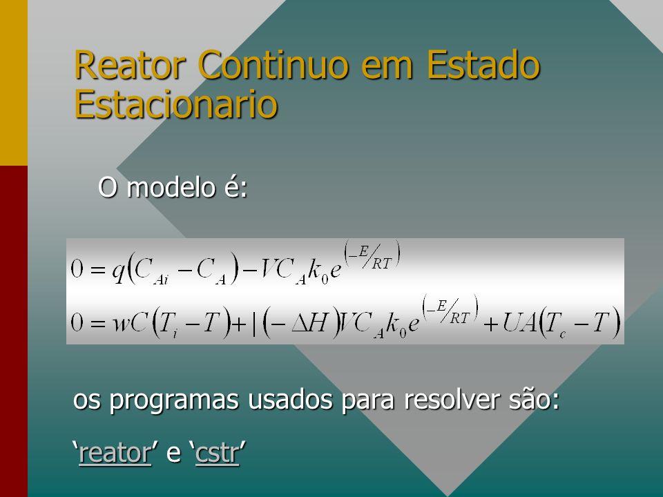 Reator Continuo em Estado Estacionario O modelo é: os programas usados para resolver são: reator e cstrreator e cstrreatorcstrreatorcstr