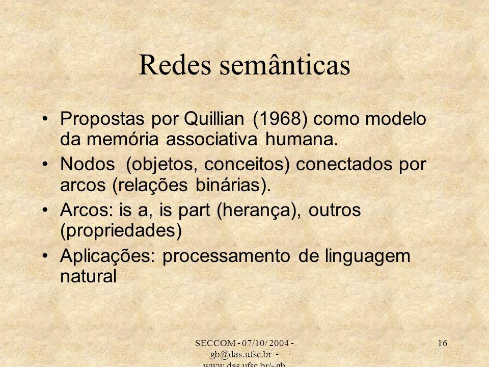 SECCOM - 07/10/ 2004 - gb@das.ufsc.br - www.das.ufsc.br/~gb 16 Redes semânticas Propostas por Quillian (1968) como modelo da memória associativa humana.