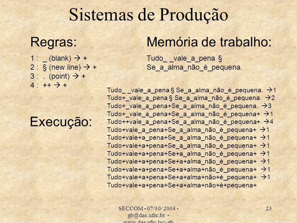 SECCOM - 07/10/ 2004 - gb@das.ufsc.br - www.das.ufsc.br/~gb 23 Sistemas de Produção 1 : _ (blank) + 2 : § (new line) + 3 :.