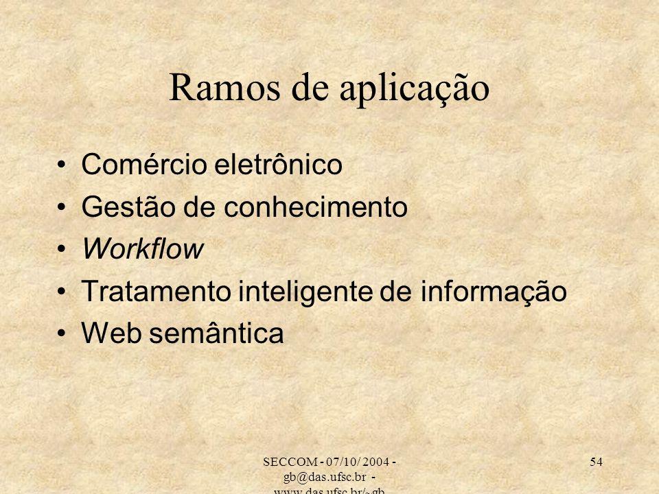 SECCOM - 07/10/ 2004 - gb@das.ufsc.br - www.das.ufsc.br/~gb 54 Ramos de aplicação Comércio eletrônico Gestão de conhecimento Workflow Tratamento inteligente de informação Web semântica