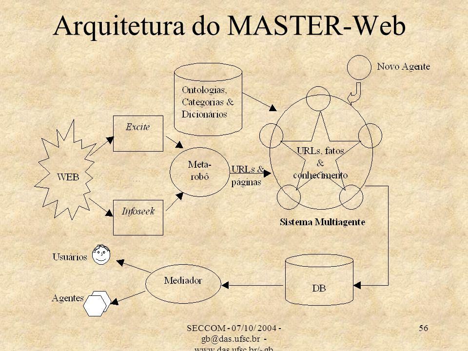 SECCOM - 07/10/ 2004 - gb@das.ufsc.br - www.das.ufsc.br/~gb 56 Arquitetura do MASTER-Web