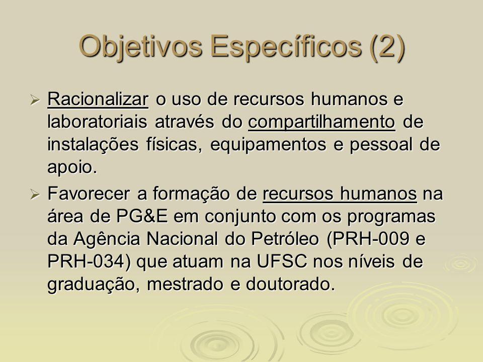 Objetivos Específicos (2) Racionalizar o uso de recursos humanos e laboratoriais através do compartilhamento de instalações físicas, equipamentos e pe