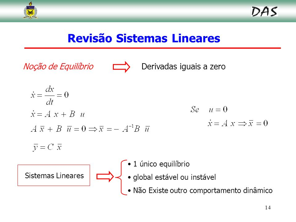 14 Noção de Equilíbrio Sistemas Lineares Derivadas iguais a zero 1 único equilíbrio global estável ou instável Não Existe outro comportamento dinâmico