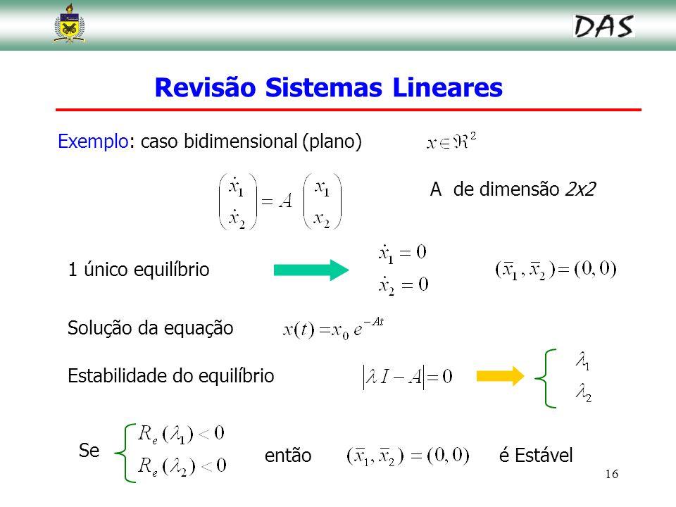 16 Revisão Sistemas Lineares Solução da equação Exemplo: caso bidimensional (plano) A de dimensão 2x2 1 único equilíbrioEstabilidade do equilíbrioSe e
