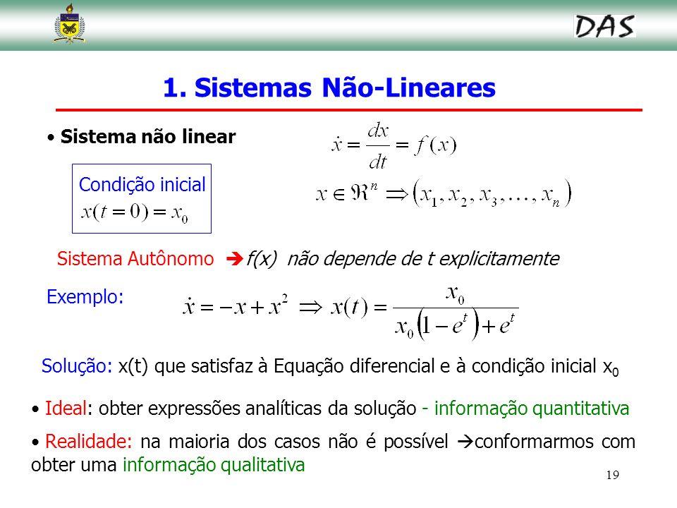 19 Sistema não linear Sistema Autônomo f(x) não depende de t explicitamente 1. Sistemas Não-Lineares Exemplo: Solução: x(t) que satisfaz à Equação dif