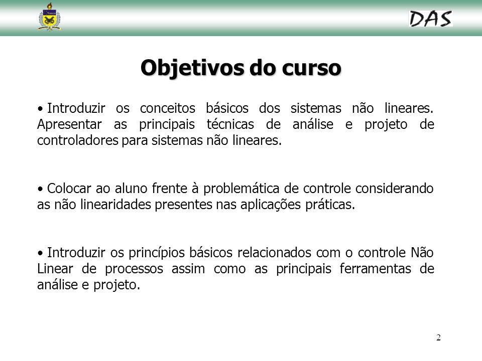 3 Programação do curso Análise de Sistemas Não-lineares 1.Sistemas dinâmicos não-lineares.