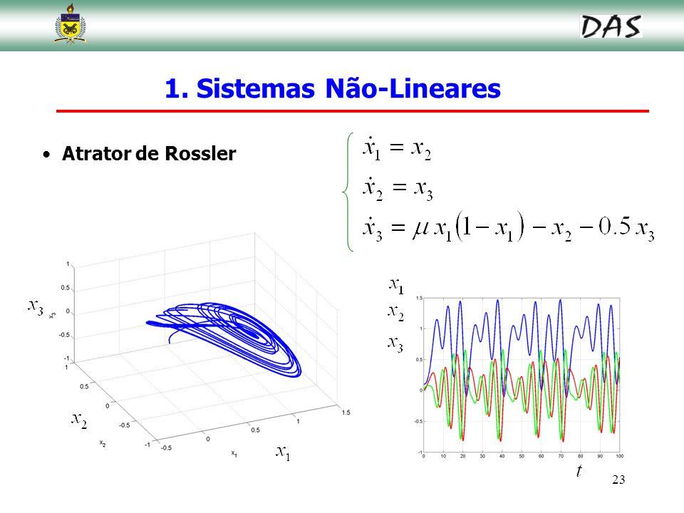 23 Atrator de Rossler 1. Sistemas Não-Lineares