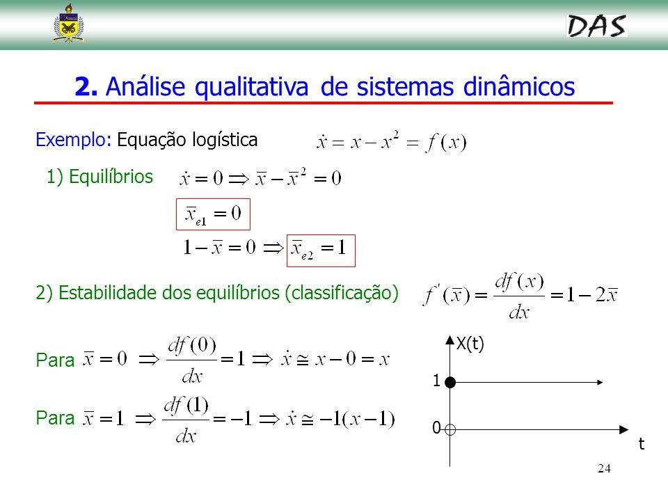 24 2. Análise qualitativa de sistemas dinâmicos Exemplo: Equação logística 1) Equilíbrios 2) Estabilidade dos equilíbrios (classificação) Para X(t) 1