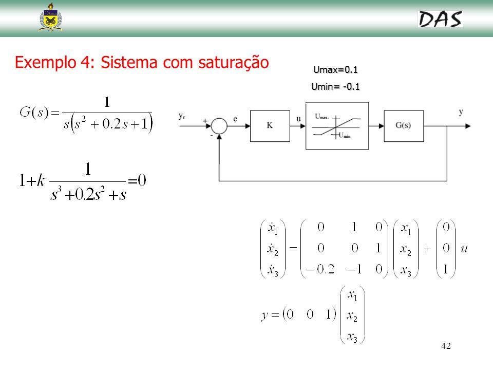 42 Exemplo 4: Sistema com saturação Umax=0.1 Umin= -0.1