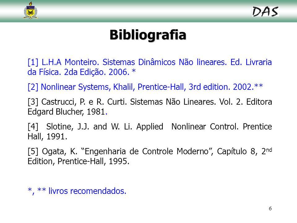 6 Bibliografia [1] L.H.A Monteiro. Sistemas Dinâmicos Não lineares. Ed. Livraria da Física. 2da Edição. 2006. * [2] Nonlinear Systems, Khalil, Prentic