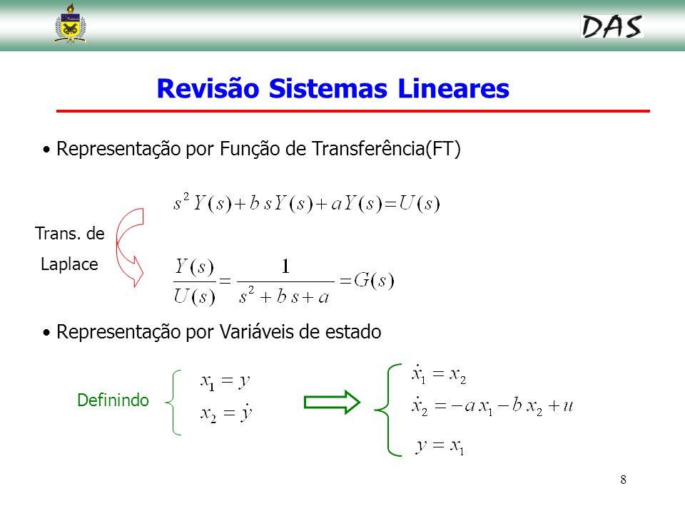 8 Representação por Função de Transferência(FT) Representação por Variáveis de estado Trans. de Laplace Definindo Revisão Sistemas Lineares